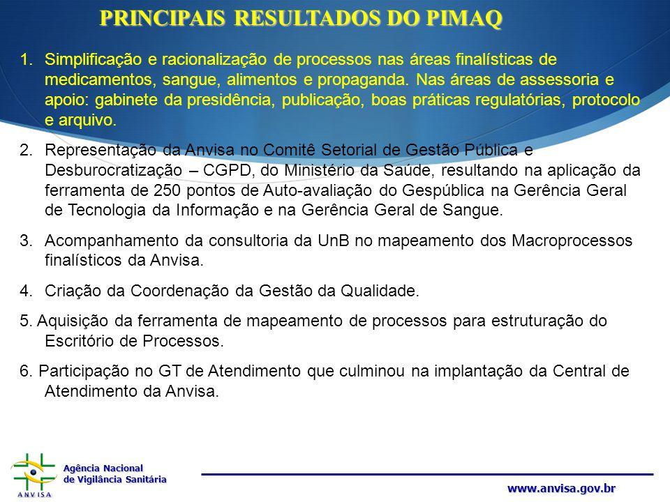 Agência Nacional de Vigilância Sanitária www.anvisa.gov.br 1.Simplificação e racionalização de processos nas áreas finalísticas de medicamentos, sangu