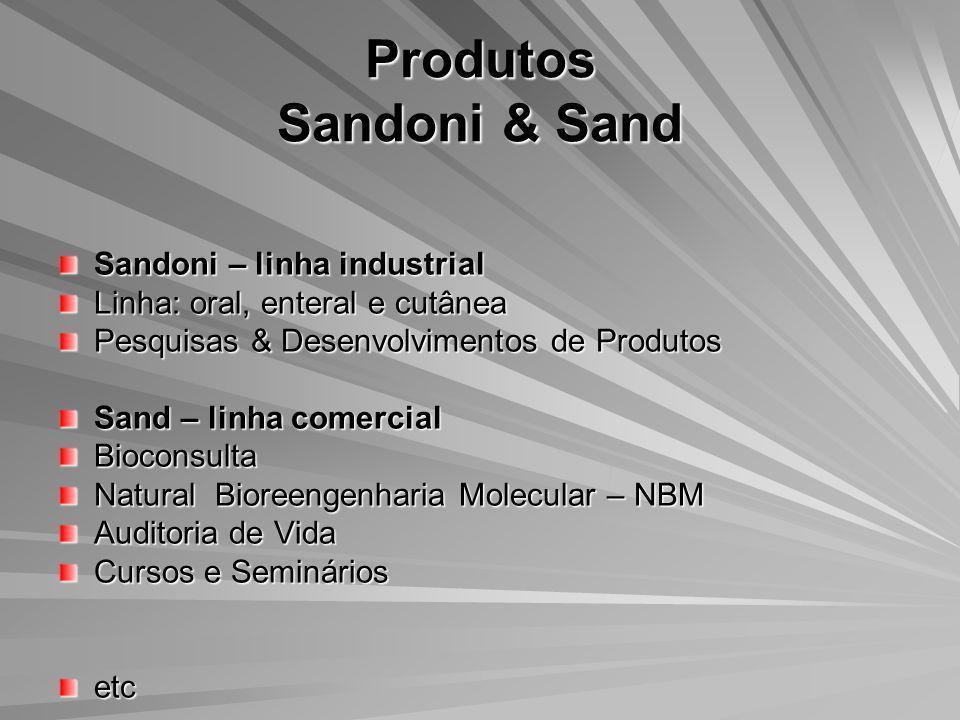 Produtos Sandoni & Sand Sandoni – linha industrial Linha: oral, enteral e cutânea Pesquisas & Desenvolvimentos de Produtos Sand – linha comercial Bioc