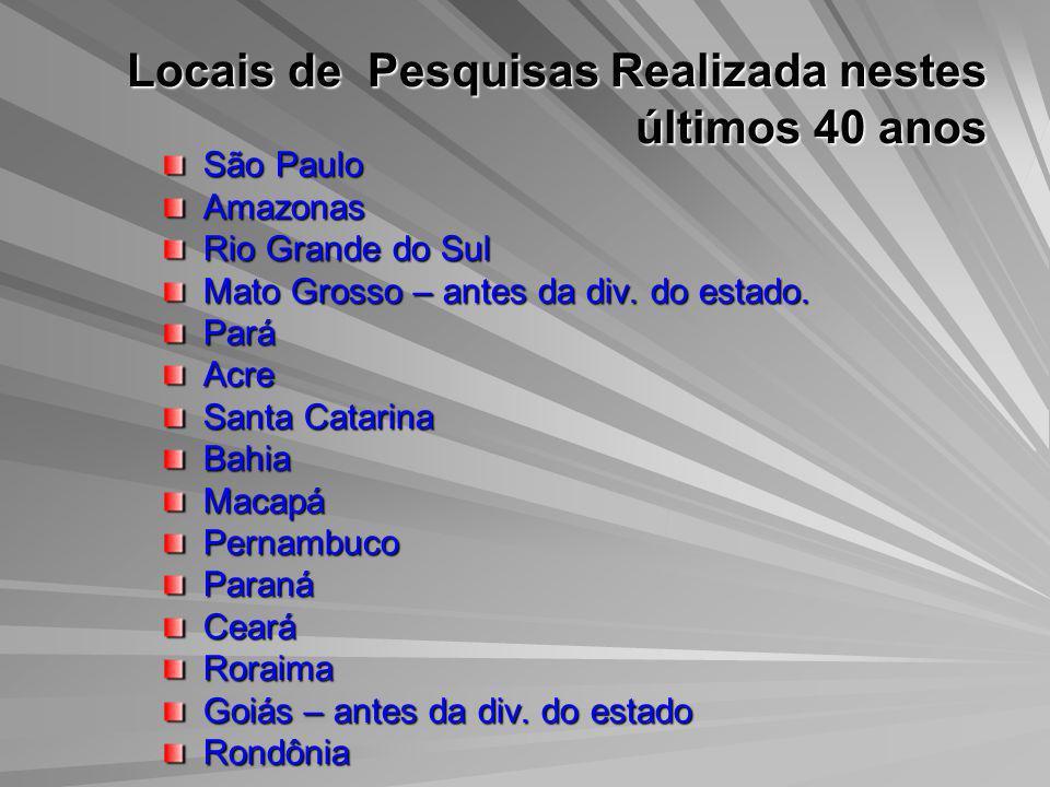 Locais de Pesquisas Realizada nestes últimos 40 anos São Paulo Amazonas Rio Grande do Sul Mato Grosso – antes da div. do estado. ParáAcre Santa Catari