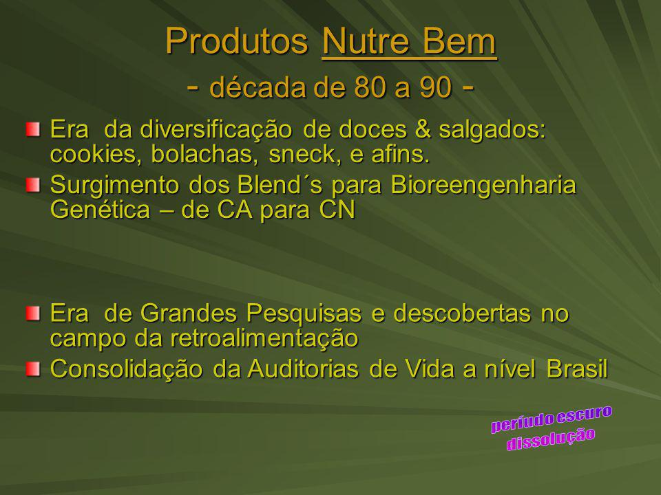 Produtos Nutre Bem - década de 80 a 90 - Era da diversificação de doces & salgados: cookies, bolachas, sneck, e afins. Surgimento dos Blend´s para Bio