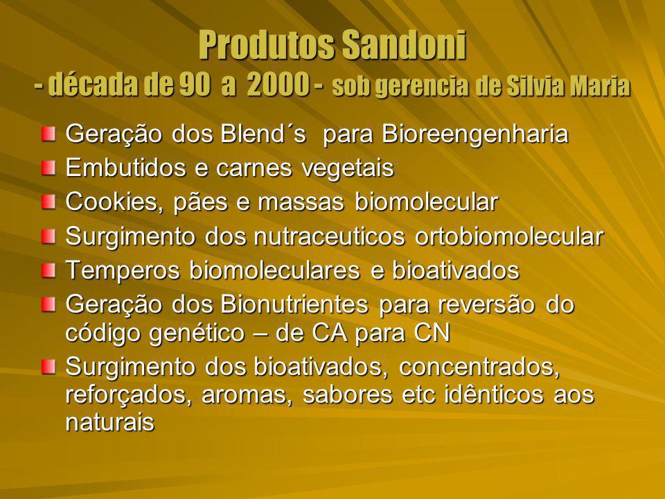 Produtos Sandoni Ortobiomolecular Linha dos Gelados Linha dos Gelados Sorvete NIC – sabor mel, uvas, abacaxi, ameixa preta, coco queimado, Sorvete NIC – sabor mel, uvas, abacaxi, ameixa preta, coco queimado, Máster poupa Máster poupa