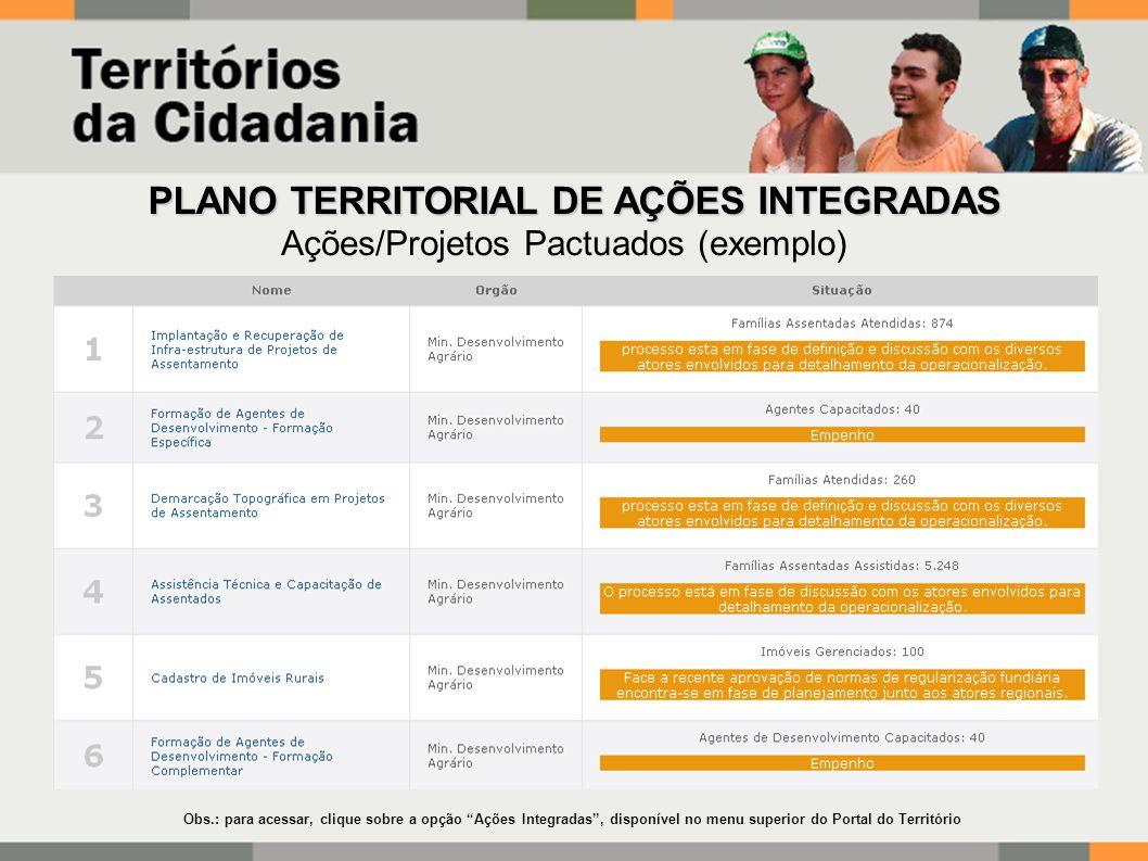 Ações/Projetos Pactuados (exemplo) PLANO TERRITORIAL DE AÇÕES INTEGRADAS Obs.: para acessar, clique sobre a opção Ações Integradas , disponível no menu superior do Portal do Território