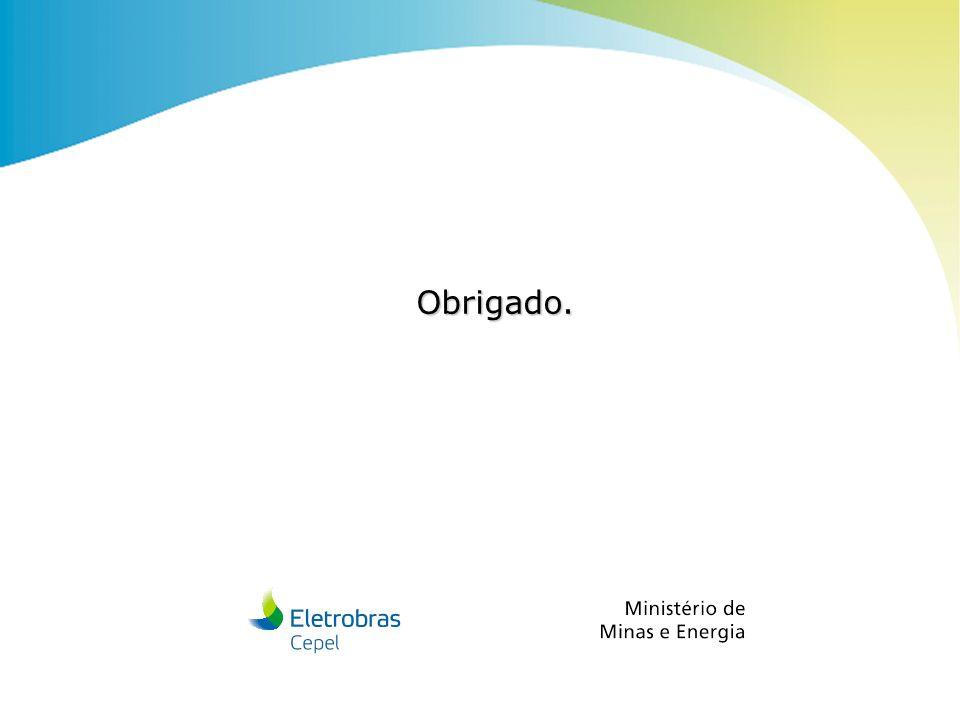 Centro de Pesquisas de Energia Elétrica - CepelAvaliação Dielétrica | Set 2012 Obrigado.