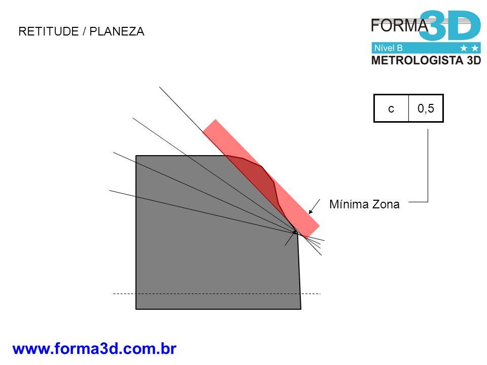 www.forma3d.com.br RETITUDE / PLANEZA Mínima Zona 0,5c