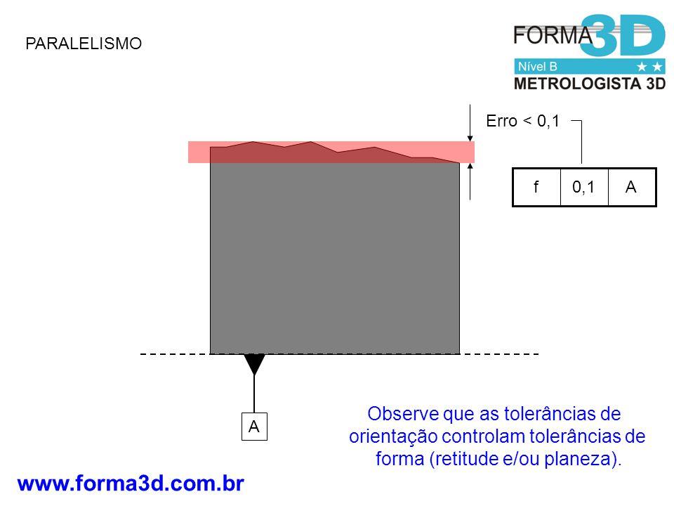 www.forma3d.com.br PARALELISMO A Erro < 0,1 A0,1f Observe que as tolerâncias de orientação controlam tolerâncias de forma (retitude e/ou planeza).