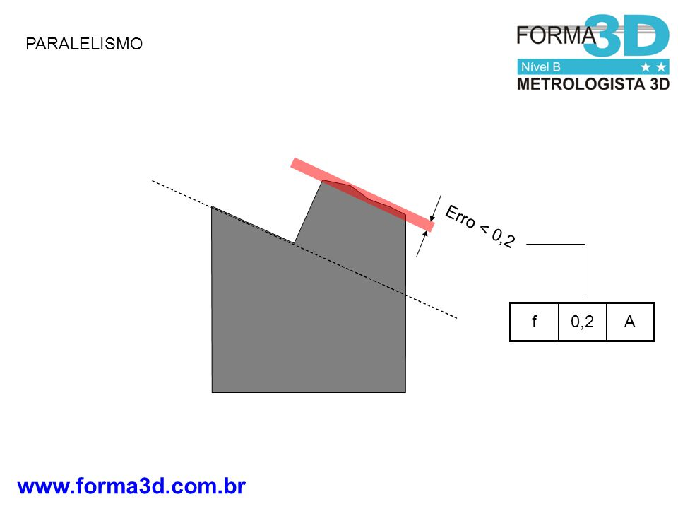 www.forma3d.com.br PARALELISMO Erro < 0,2 A0,2f
