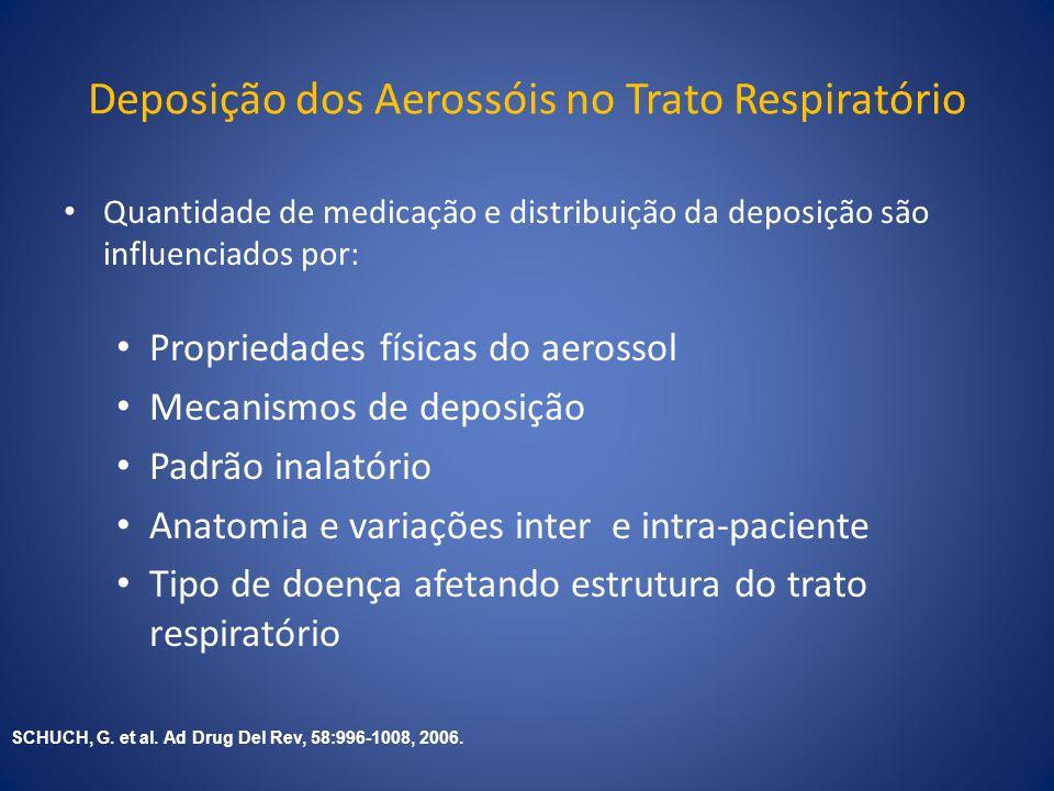 Deposição dos Aerossóis no Trato Respiratório Quantidade de medicação e distribuição da deposição são influenciados por: Propriedades físicas do aeros