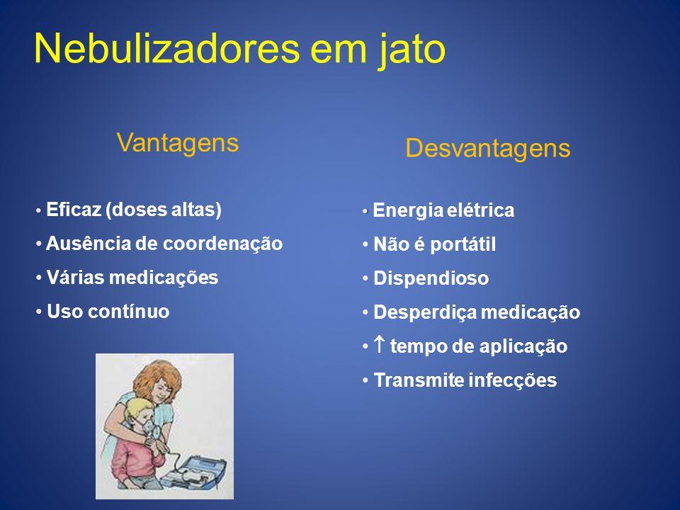 Nebulizadores em jato Eficaz (doses altas) Ausência de coordenação Várias medicações Uso contínuo Energia elétrica Não é portátil Dispendioso Desperdi
