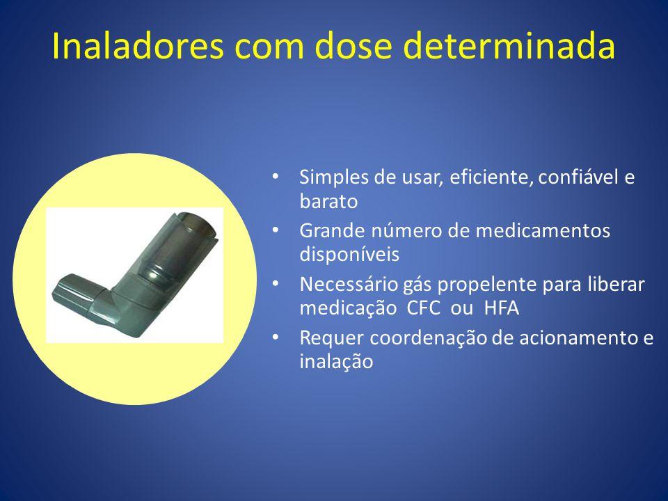Inaladores com dose determinada Simples de usar, eficiente, confiável e barato Grande número de medicamentos disponíveis Necessário gás propelente par