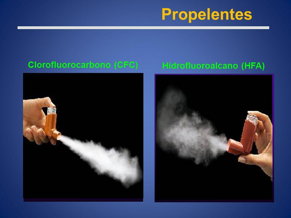 Medicamento em suspensão Agitar é muito importante Maioria das partículas (65%) não são respiráveis 10% do aerossol atinge os pulmões Medicamento em s