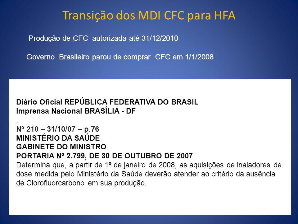 Transição dos MDI CFC para HFA Produção de CFC autorizada até 31/12/2010 Governo Brasileiro parou de comprar CFC em 1/1/2008 Diário Oficial REPÚBLICA