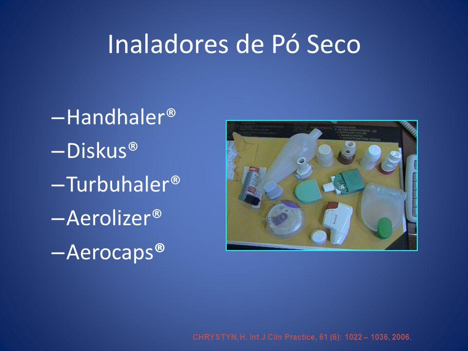 Inaladores de Pó Seco – Handhaler® – Diskus® – Turbuhaler® – Aerolizer® – Aerocaps® CHRYSTYN, H. Int J Clin Practice, 61 (6): 1022 – 1036, 2006.