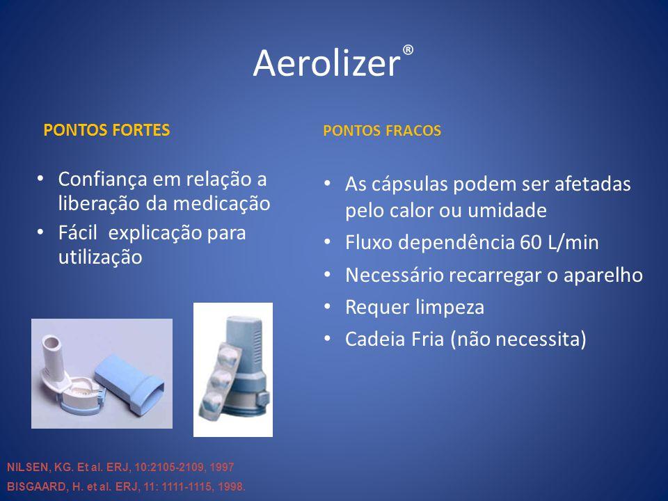 Aerolizer ® PONTOS FORTES Confiança em relação a liberação da medicação Fácil explicação para utilização PONTOS FRACOS As cápsulas podem ser afetadas