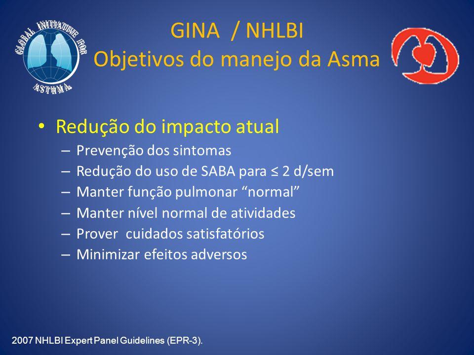 GINA / NHLBI Objetivos do manejo da Asma Redução do impacto atual – Prevenção dos sintomas – Redução do uso de SABA para ≤ 2 d/sem – Manter função pul
