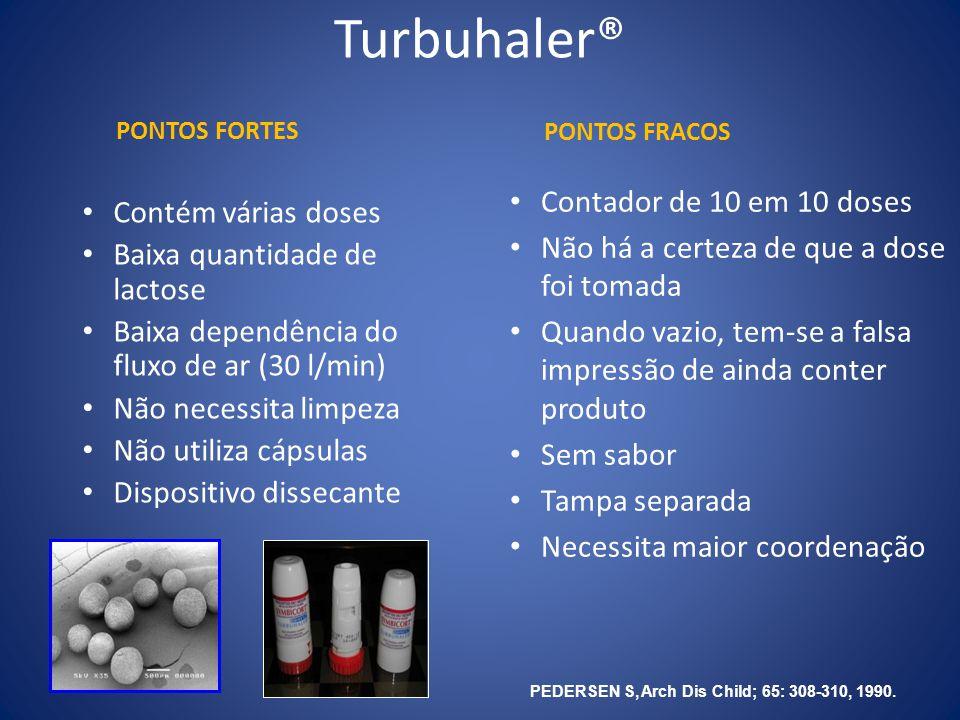 Turbuhaler® PONTOS FORTES Contém várias doses Baixa quantidade de lactose Baixa dependência do fluxo de ar (30 l/min) Não necessita limpeza Não utiliz