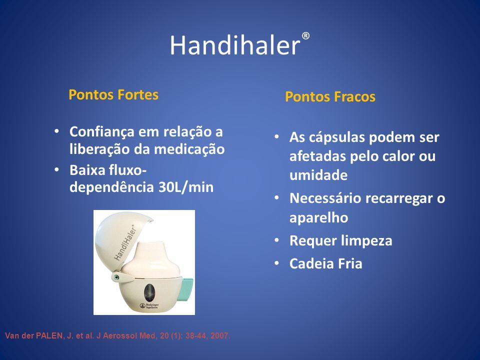 Handihaler ® Pontos Fortes Confiança em relação a liberação da medicação Baixa fluxo- dependência 30L/min Pontos Fracos As cápsulas podem ser afetadas