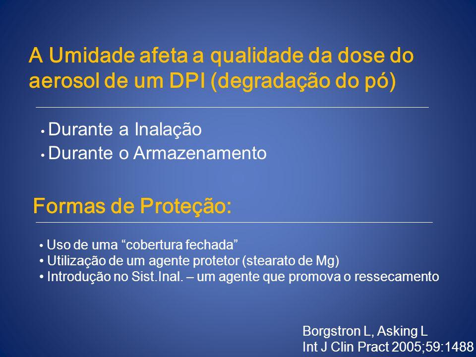A Umidade afeta a qualidade da dose do aerosol de um DPI (degradação do pó) Durante a Inalação Durante o Armazenamento Borgstron L, Asking L Int J Cli