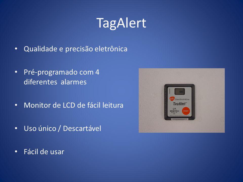 TagAlert Qualidade e precisão eletrônica Pré-programado com 4 diferentes alarmes Monitor de LCD de fácil leitura Uso único / Descartável Fácil de usar