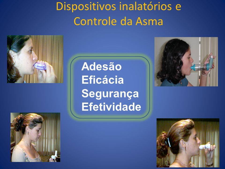 Controle da Asma Uso adequado dos dispositivos inalatórios Avaliar o paciente individualmente