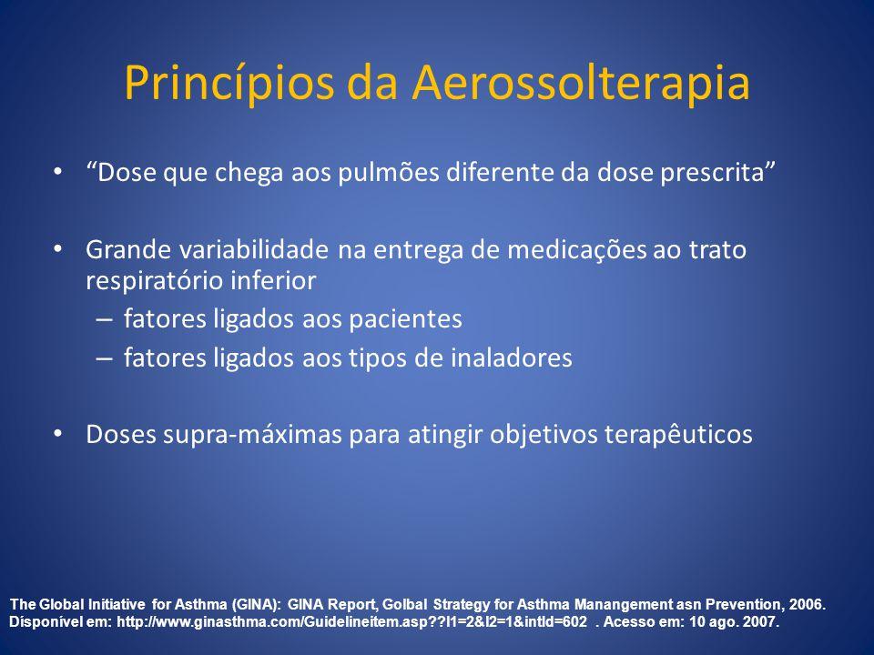 "Princípios da Aerossolterapia ""Dose que chega aos pulmões diferente da dose prescrita"" Grande variabilidade na entrega de medicações ao trato respirat"