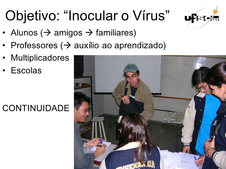 """Objetivo: """"Inocular o Vírus"""" Alunos (  amigos  familiares) Professores (  auxílio ao aprendizado) Multiplicadores Escolas CONTINUIDADE"""