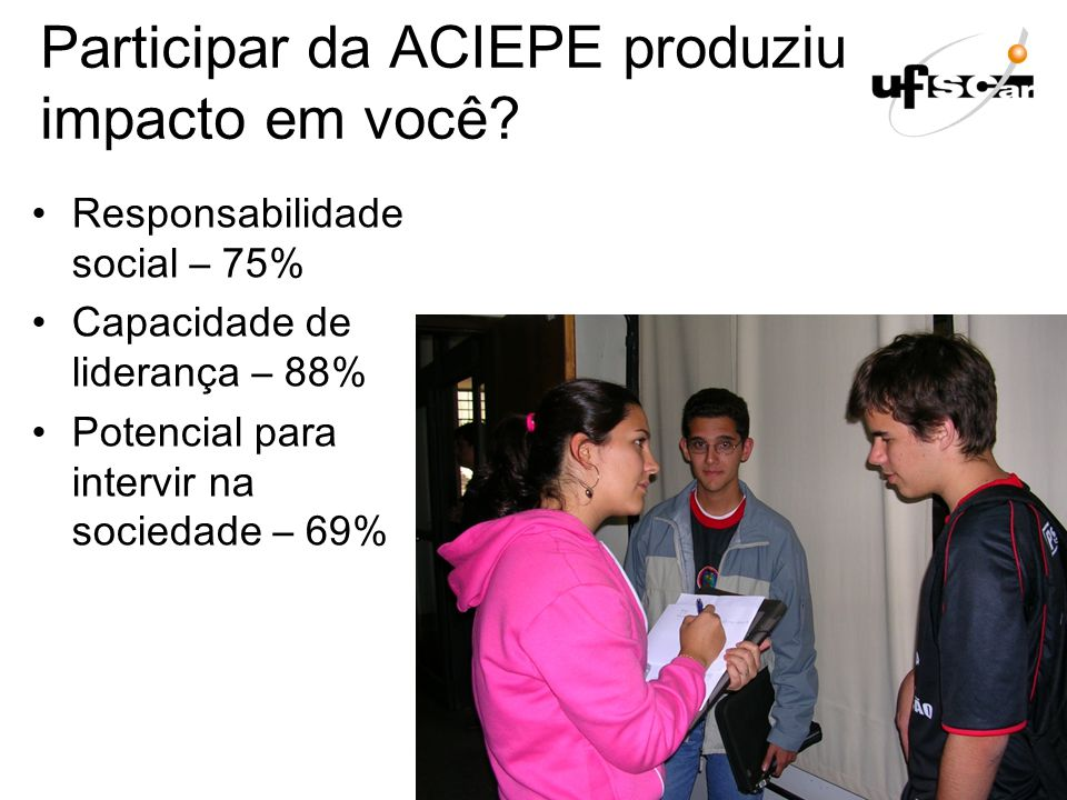 Participar da ACIEPE produziu impacto em você? Responsabilidade social – 75% Capacidade de liderança – 88% Potencial para intervir na sociedade – 69%