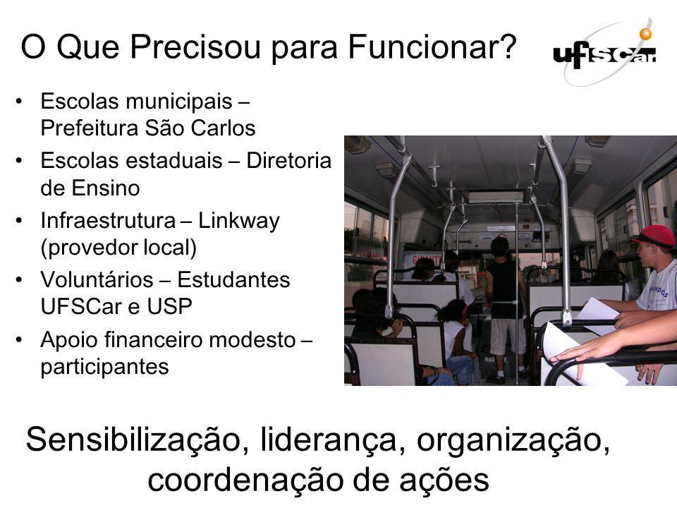 O Que Precisou para Funcionar? Escolas municipais – Prefeitura São Carlos Escolas estaduais – Diretoria de Ensino Infraestrutura – Linkway (provedor l