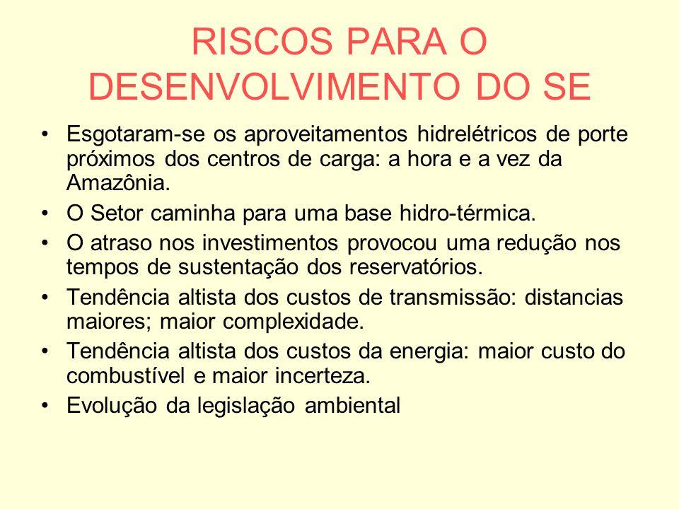 RISCOS PARA O DESENVOLVIMENTO DO SE Esgotaram-se os aproveitamentos hidrelétricos de porte próximos dos centros de carga: a hora e a vez da Amazônia.