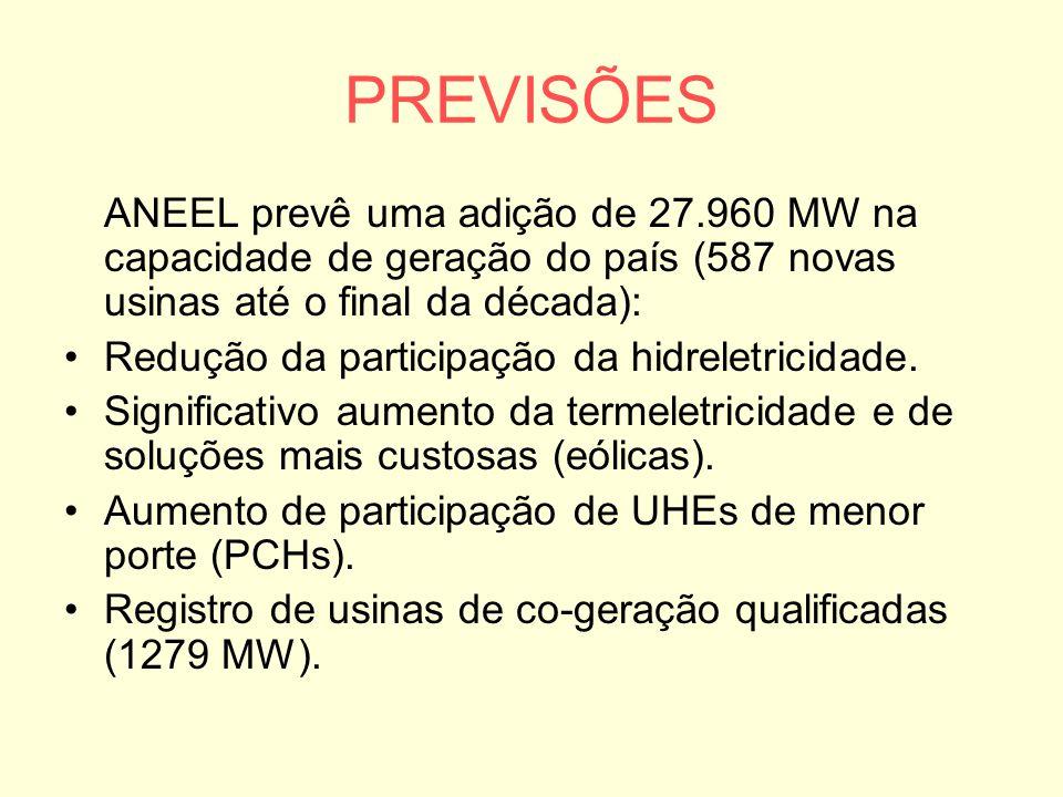 PREVISÕES ANEEL prevê uma adição de 27.960 MW na capacidade de geração do país (587 novas usinas até o final da década): Redução da participação da hi