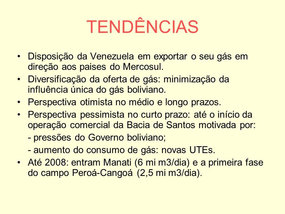 TENDÊNCIAS Disposição da Venezuela em exportar o seu gás em direção aos paises do Mercosul. Diversificação da oferta de gás: minimização da influência