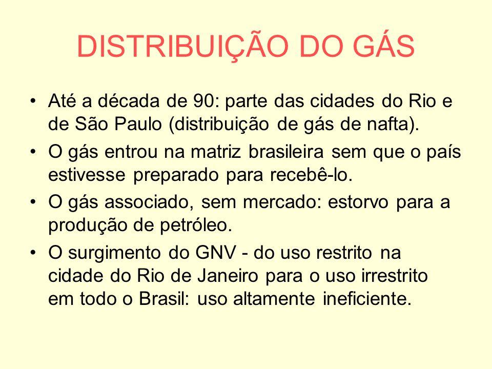 DISTRIBUIÇÃO DO GÁS Até a década de 90: parte das cidades do Rio e de São Paulo (distribuição de gás de nafta). O gás entrou na matriz brasileira sem