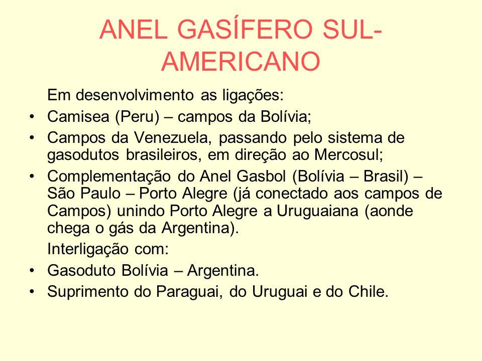 ANEL GASÍFERO SUL- AMERICANO Em desenvolvimento as ligações: Camisea (Peru) – campos da Bolívia; Campos da Venezuela, passando pelo sistema de gasodut