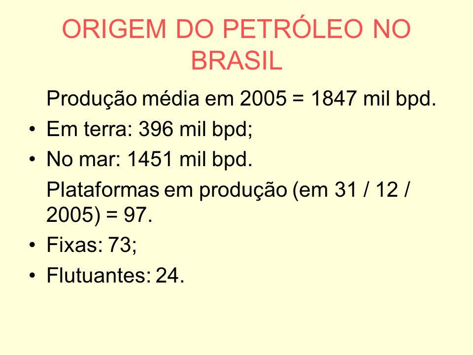 ORIGEM DO PETRÓLEO NO BRASIL Produção média em 2005 = 1847 mil bpd. Em terra: 396 mil bpd; No mar: 1451 mil bpd. Plataformas em produção (em 31 / 12 /