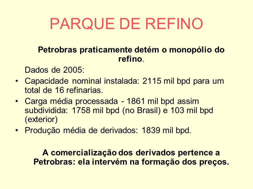 PARQUE DE REFINO Petrobras praticamente detém o monopólio do refino. Dados de 2005: Capacidade nominal instalada: 2115 mil bpd para um total de 16 ref