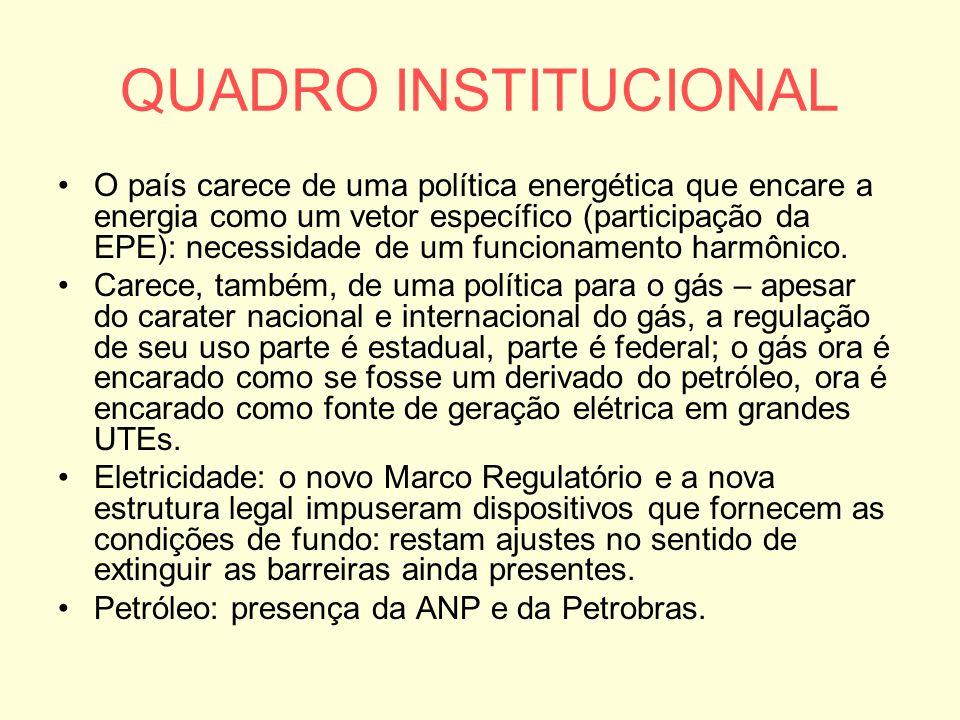 QUADRO INSTITUCIONAL O país carece de uma política energética que encare a energia como um vetor específico (participação da EPE): necessidade de um f
