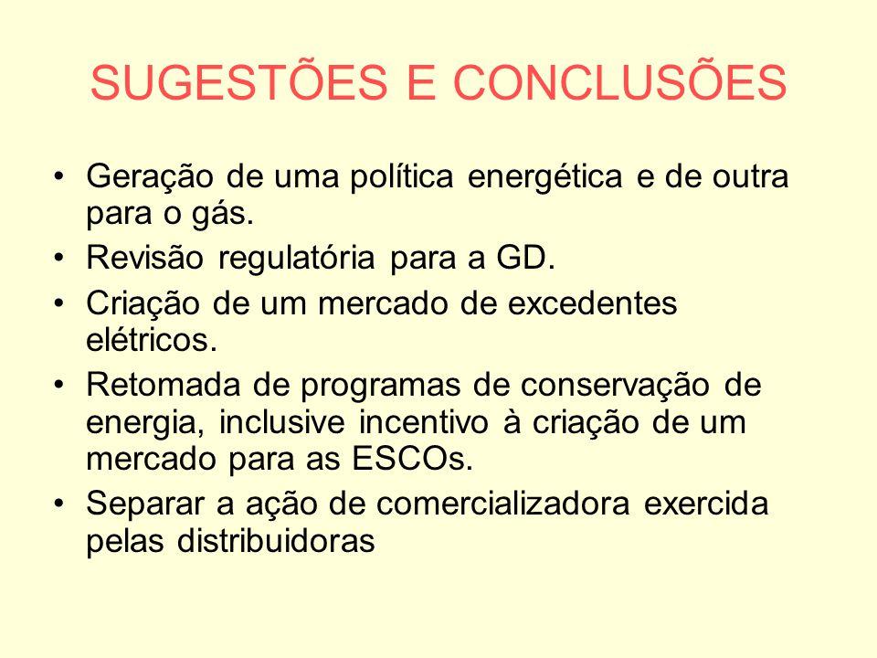 SUGESTÕES E CONCLUSÕES Geração de uma política energética e de outra para o gás. Revisão regulatória para a GD. Criação de um mercado de excedentes el