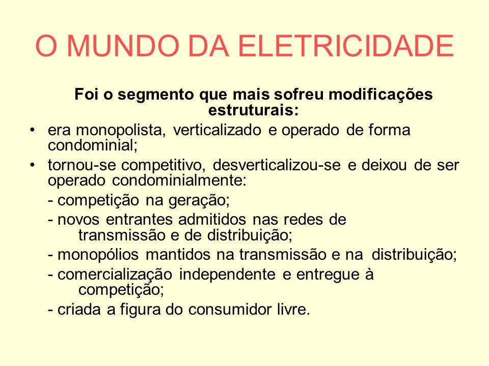O MUNDO DA ELETRICIDADE Foi o segmento que mais sofreu modificações estruturais: era monopolista, verticalizado e operado de forma condominial; tornou