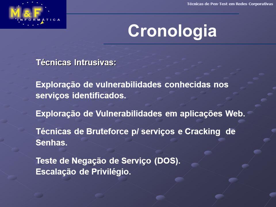 Cronologia Técnicas de Pen-Test em Redes Corporativas Técnicas Intrusivas: Exploração de vulnerabilidades conhecidas nos serviços identificados. Explo
