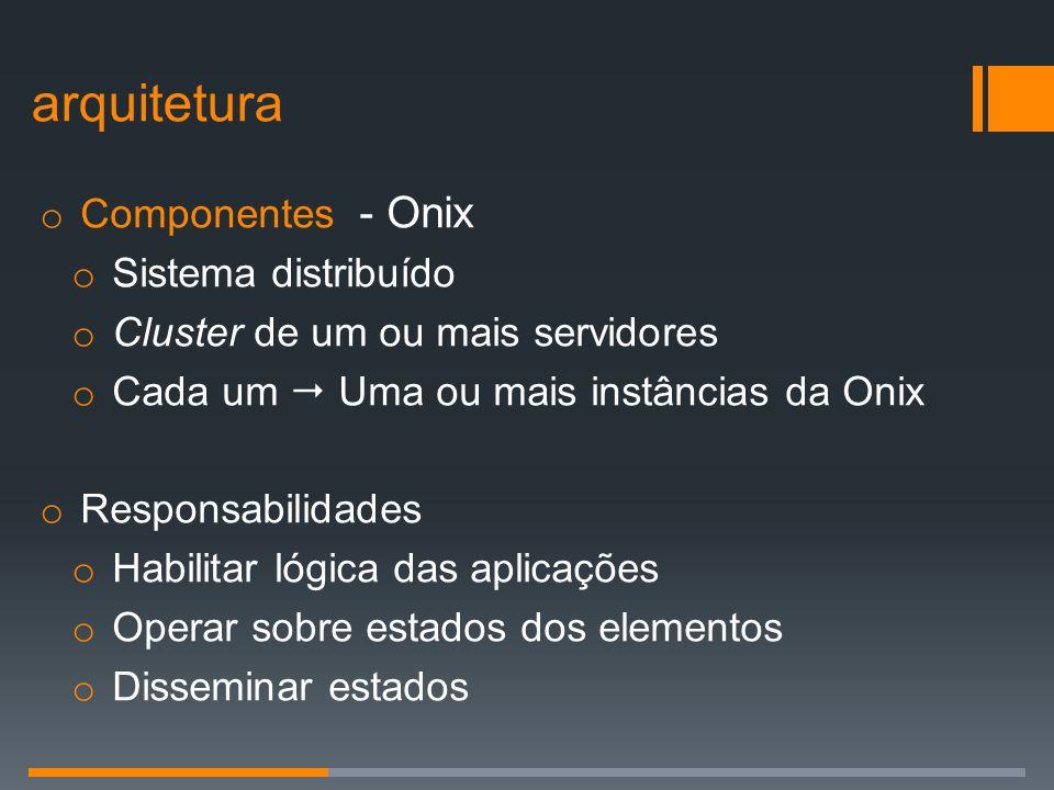 o Componentes - Onix o Sistema distribuído o Cluster de um ou mais servidores o Cada um  Uma ou mais instâncias da Onix o Responsabilidades o Habilit