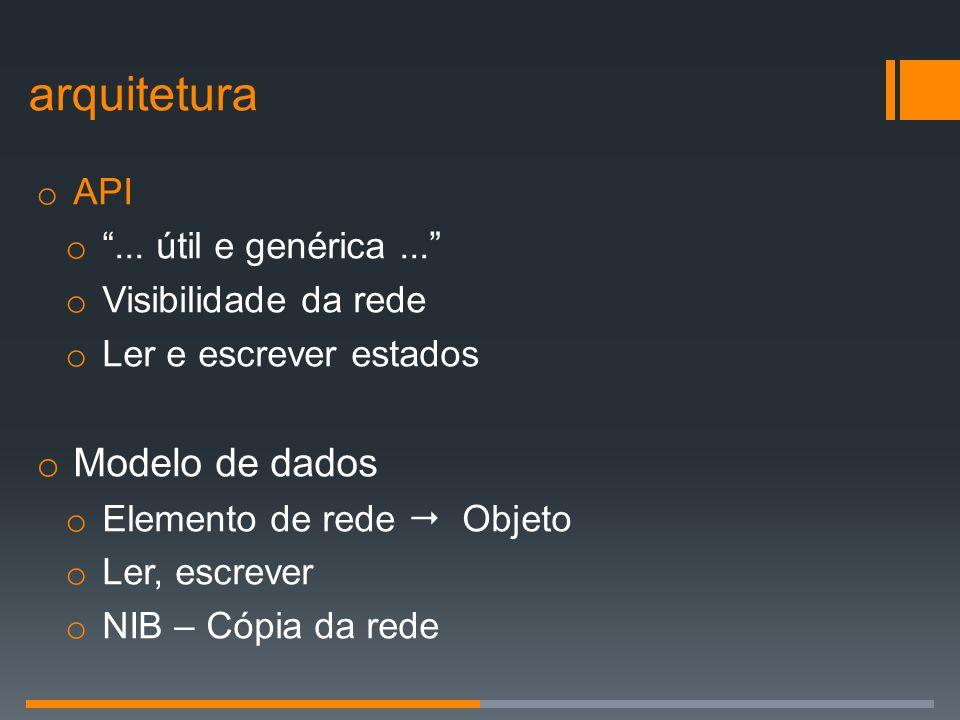 """o API o """"... útil e genérica..."""" o Visibilidade da rede o Ler e escrever estados o Modelo de dados o Elemento de rede  Objeto o Ler, escrever o NIB –"""