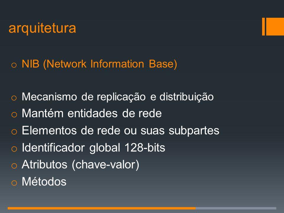 o NIB (Network Information Base) o Mecanismo de replicação e distribuição o Mantém entidades de rede o Elementos de rede ou suas subpartes o Identific