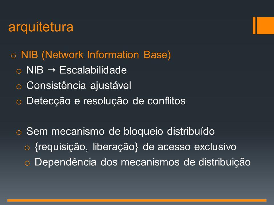 o NIB (Network Information Base) o NIB  Escalabilidade o Consistência ajustável o Detecção e resolução de conflitos o Sem mecanismo de bloqueio distr