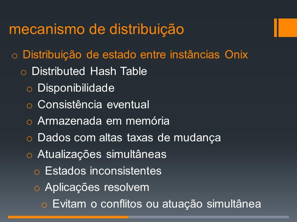o Distribuição de estado entre instâncias Onix o Distributed Hash Table o Disponibilidade o Consistência eventual o Armazenada em memória o Dados com