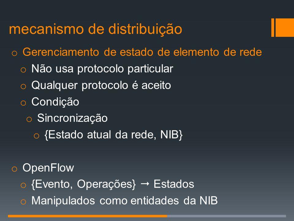 o Gerenciamento de estado de elemento de rede o Não usa protocolo particular o Qualquer protocolo é aceito o Condição o Sincronização o {Estado atual