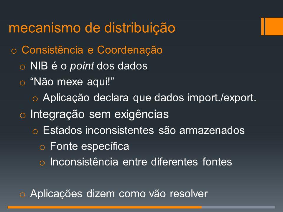 """o Consistência e Coordenação o NIB é o point dos dados o """"Não mexe aqui!"""" o Aplicação declara que dados import./export. o Integração sem exigências o"""