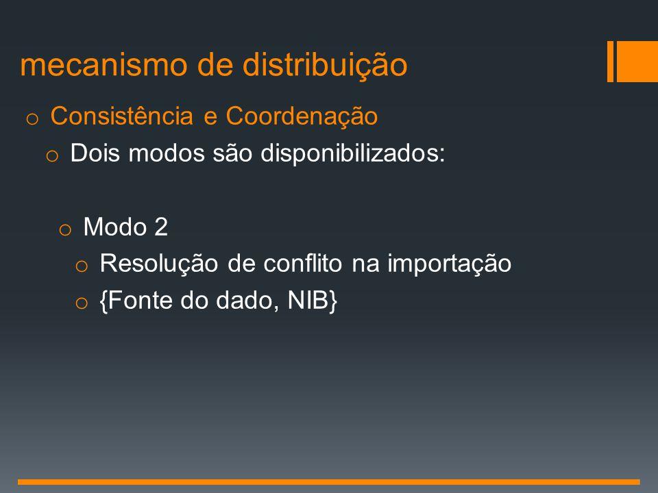 o Consistência e Coordenação o Dois modos são disponibilizados: o Modo 2 o Resolução de conflito na importação o {Fonte do dado, NIB} mecanismo de dis