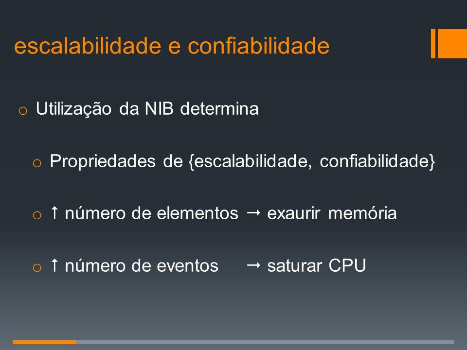 o Utilização da NIB determina o Propriedades de {escalabilidade, confiabilidade} o  número de elementos  exaurir memória o  número de eventos  sat