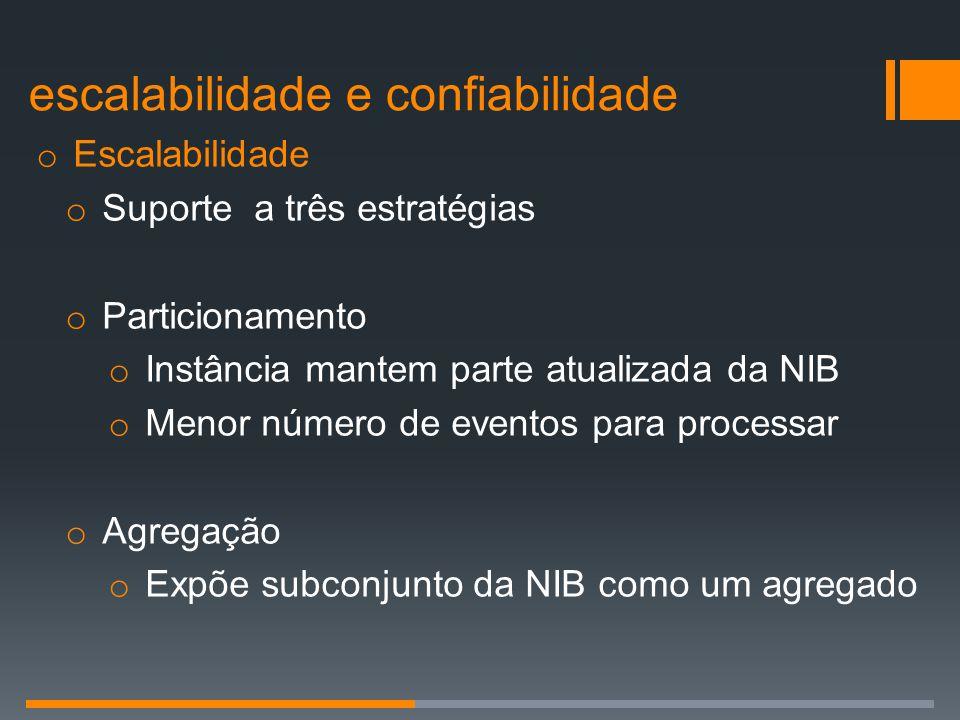 o Escalabilidade o Suporte a três estratégias o Particionamento o Instância mantem parte atualizada da NIB o Menor número de eventos para processar o