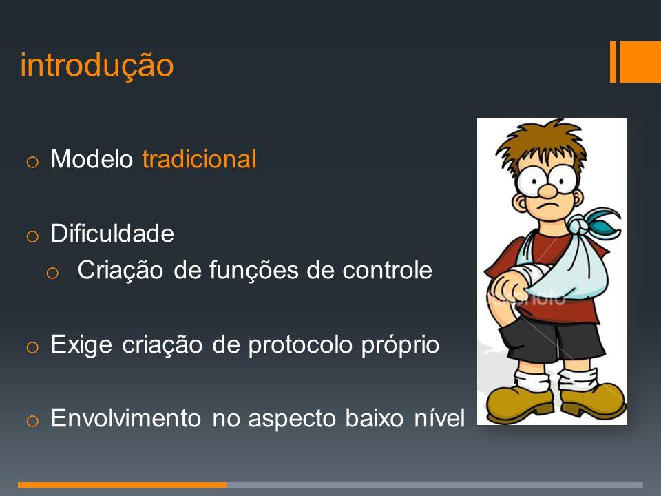o Modelo tradicional o Dificuldade o Criação de funções de controle o Exige criação de protocolo próprio o Envolvimento no aspecto baixo nível introdu