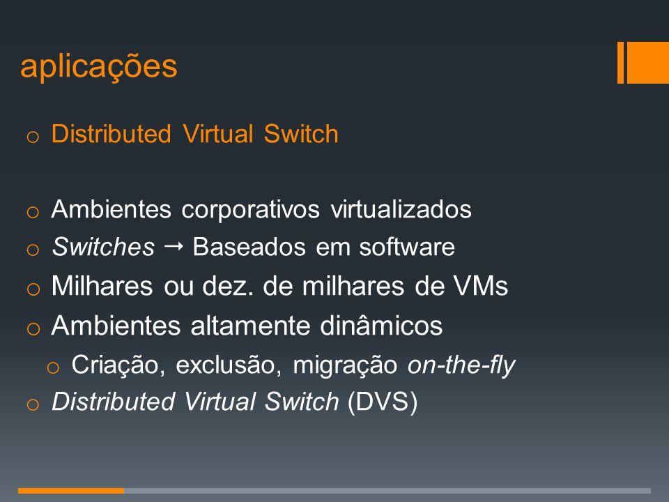 o Distributed Virtual Switch o Ambientes corporativos virtualizados o Switches  Baseados em software o Milhares ou dez. de milhares de VMs o Ambiente